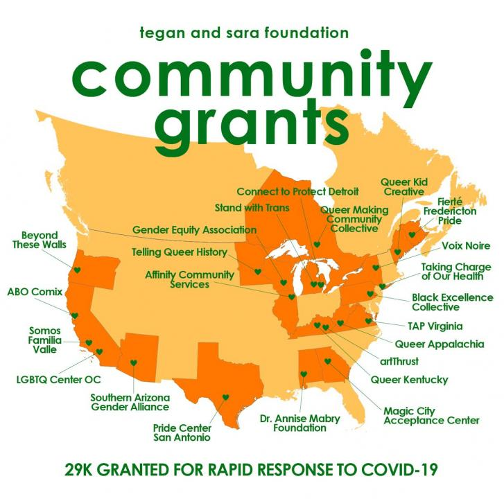 TSF Community Grant Graphic